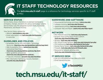 IT Staff Resources Card.